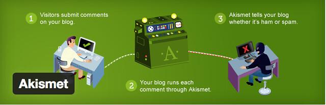 Akismet - Useful WordPress Plugins