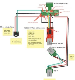 usb otg wiring diagram usb otg cable wiring diagram images usb rjusb charger circuit diagram wirdig [ 791 x 1024 Pixel ]