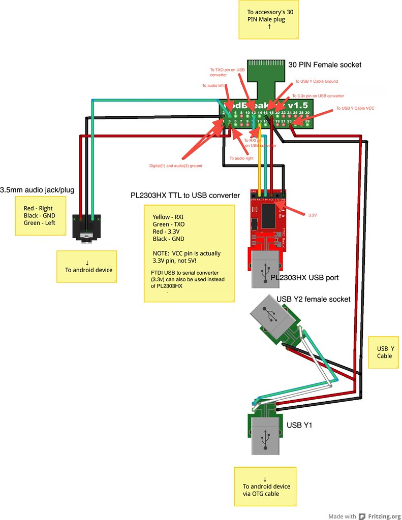 medium resolution of usb otg wiring diagram usb otg cable wiring diagram images usb rjusb charger circuit diagram wirdig