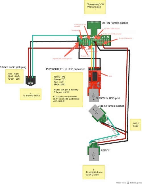 small resolution of usb otg wiring diagram usb otg cable wiring diagram images usb rjusb charger circuit diagram wirdig