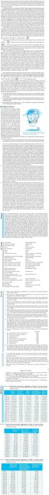 NCERT Class XII Economics Macroeconomics - National Income Accounting