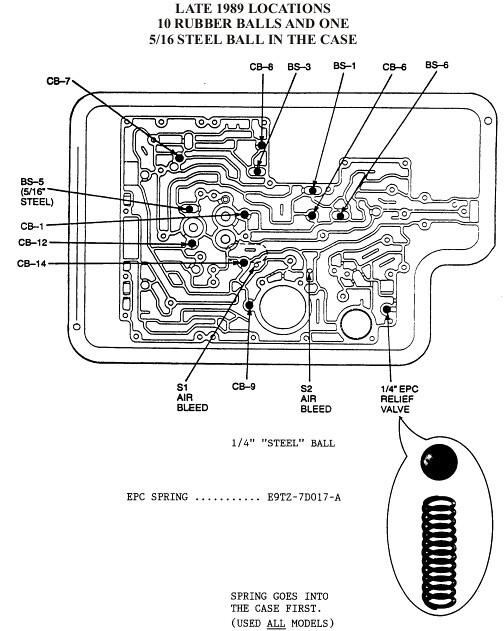 ford e4od transmission wiring diagram additionally ford e4od