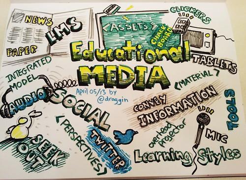 Educational Media brainstorming