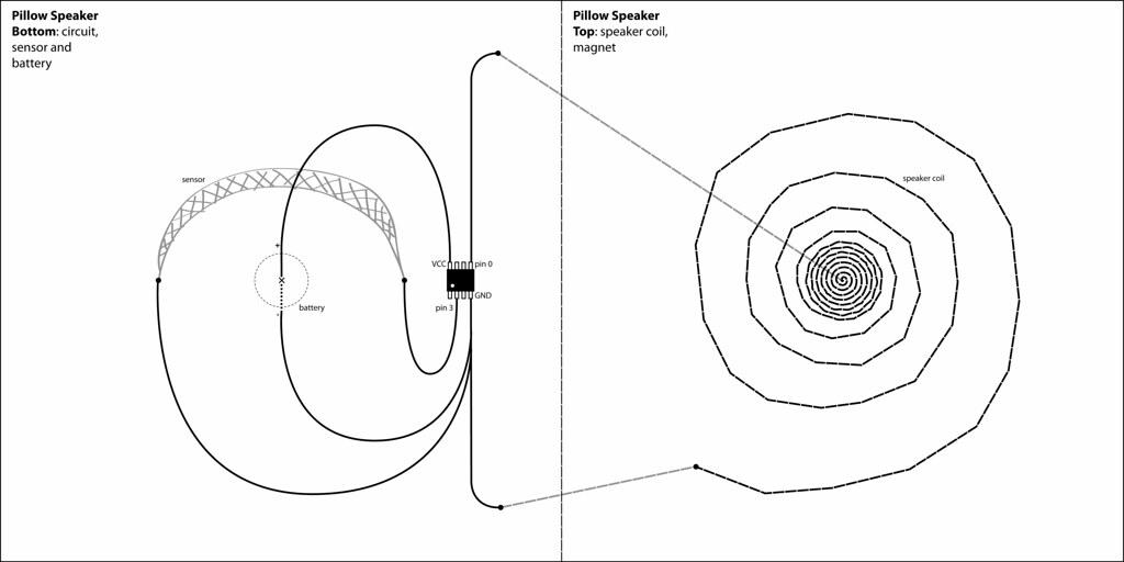Curbell Pillow Speaker Wiring Diagram. . Wiring Diagram