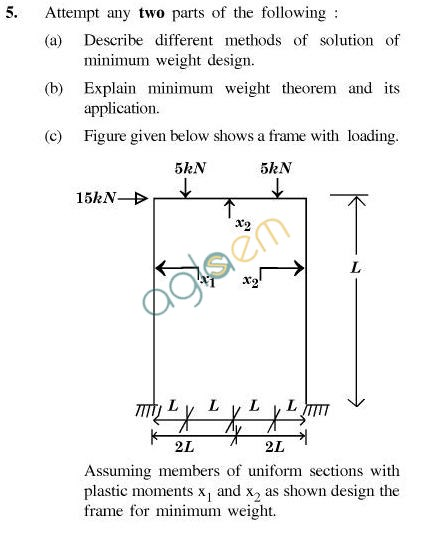 UPTU B.Tech Question Papers - CE-041-Plastic Design of Steel Structures