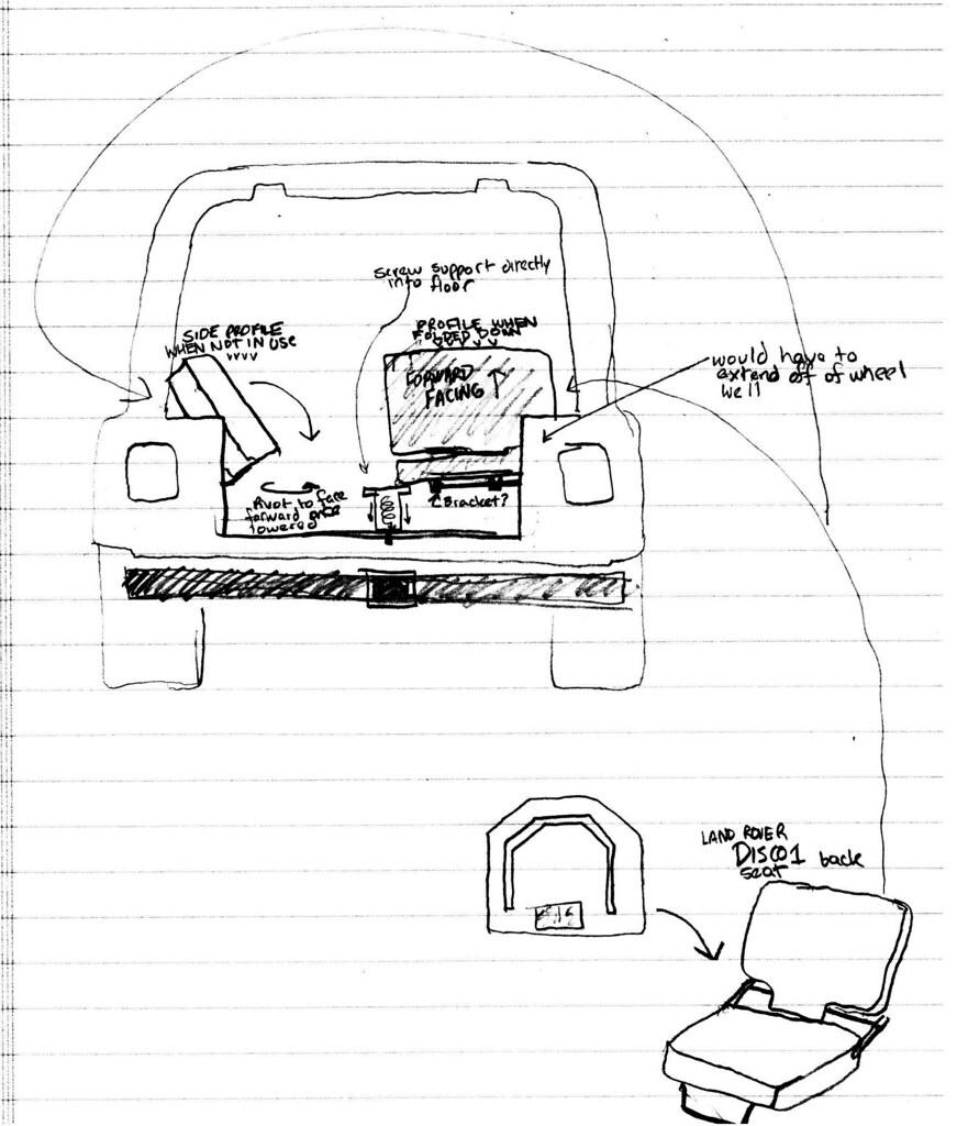 medium resolution of  fish diagram for labs fishbone lab results