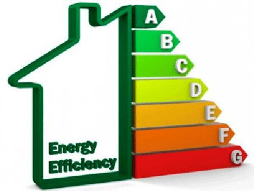 Simulación Energética LEED