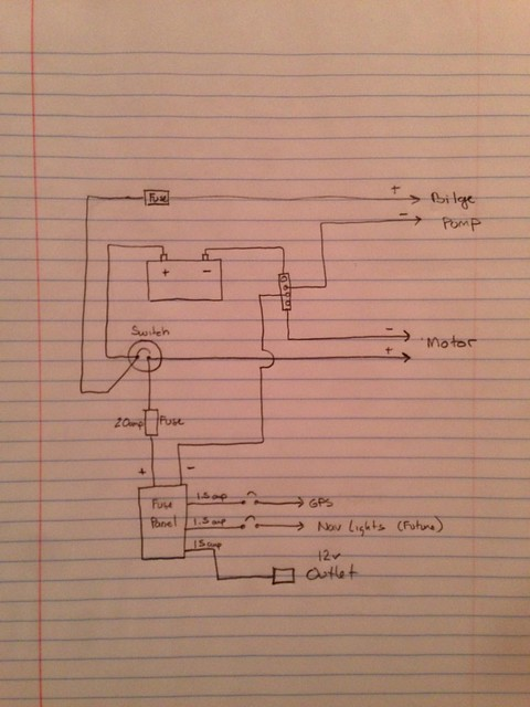 It S Worth It S The Best Marine Wiring Diagram I Know Of Online At The