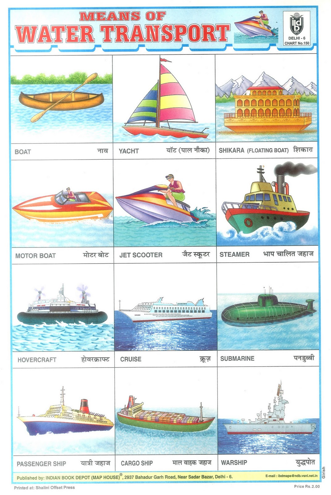 Means Of Water Transport