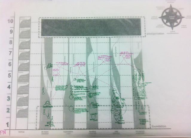 Parallel Investigations Diagram