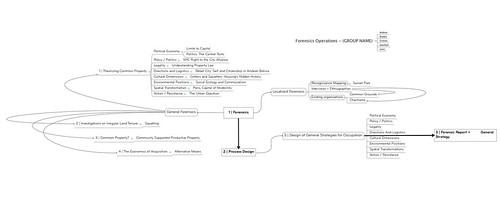 LM_forensicsoperations