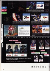 Gunpla Catalog 2012 Scans (38)