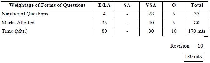 Tamil Nadu State Board Class 12 Marking Scheme - English Paper II