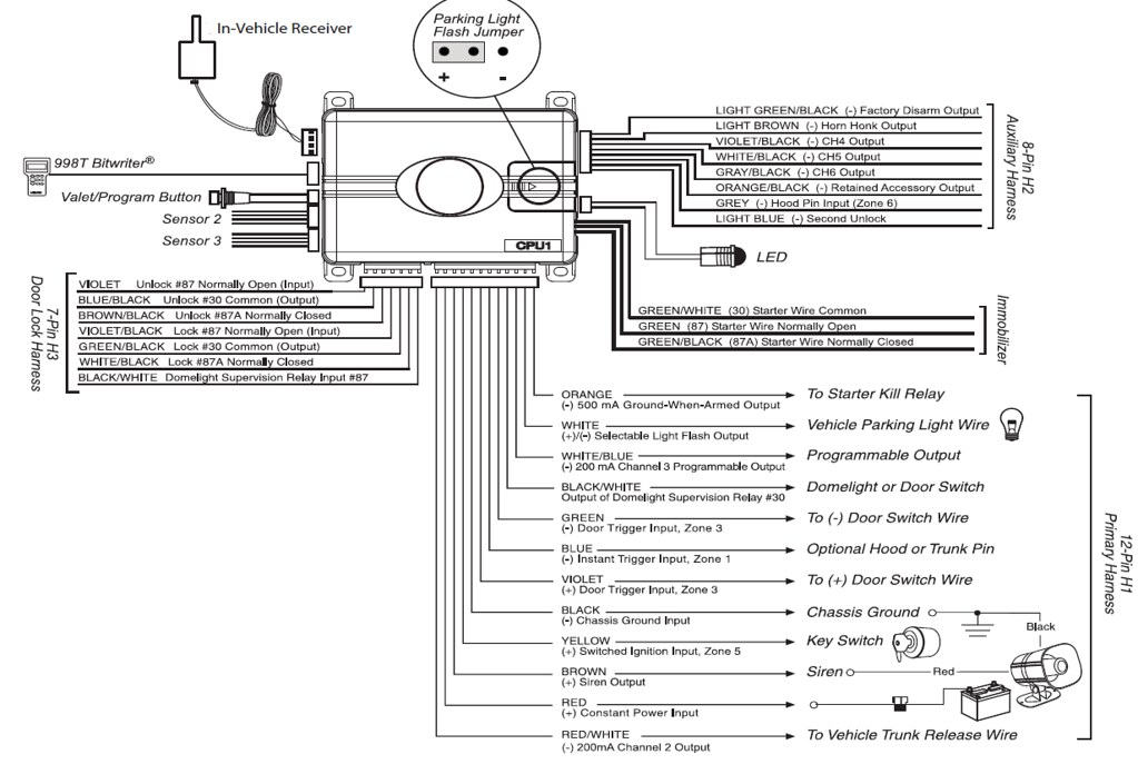 8421333223_2c9799b52a_b clifford alarm wiring diagram clifford auto immobilizer wiring diagram at webbmarketing.co
