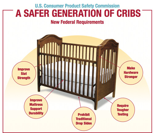 crib safety property guiding