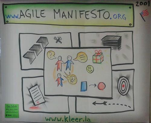 Los 4 valores del Manifiesto Ágil