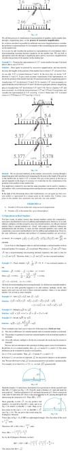 NCERT Class IX Maths Chapter 1 Number Systems