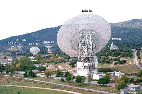 DSS-63