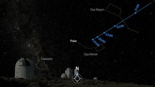 Paso del asteroide 2013 DA14