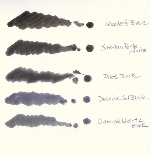 Black Ink Test