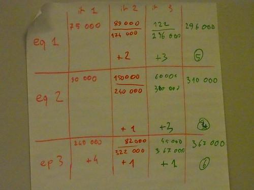 apg5-bvf-results
