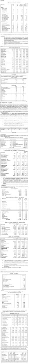 NCERT Class XII Accountancy II Chapter 4 - Analysis of Financial Statements