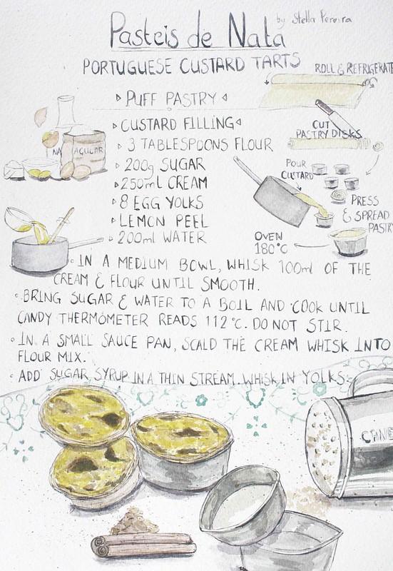 illustrated recipe pasteis de nata