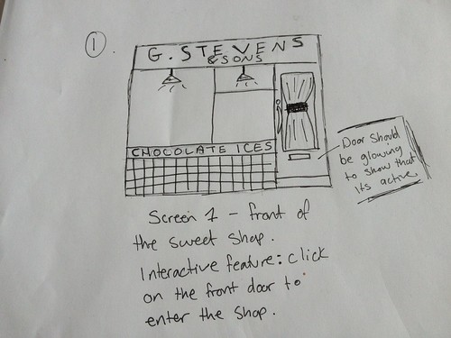 Interactive Museum App Storyboard Idea