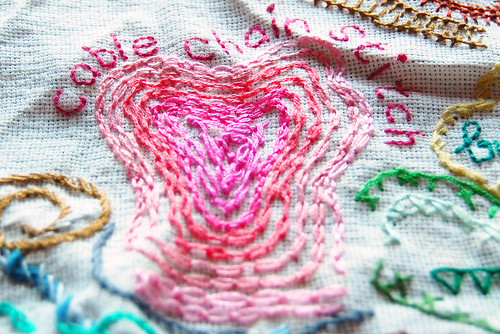 TAST 2012 #25: Cable Chain Stitch