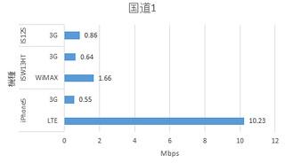 スクリーンショット 2013-04-25 22.23.32