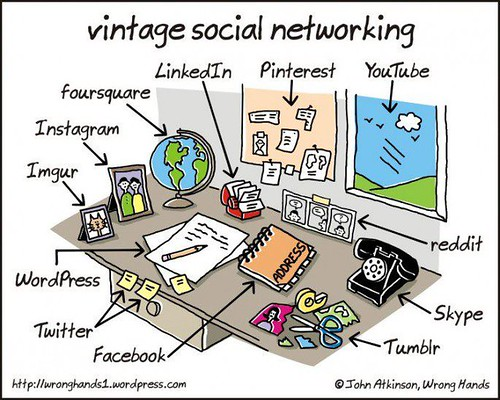 Vintage Social Media by TimothyAlex