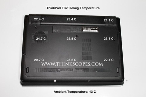 ThinkPad E320 Bottom Temp