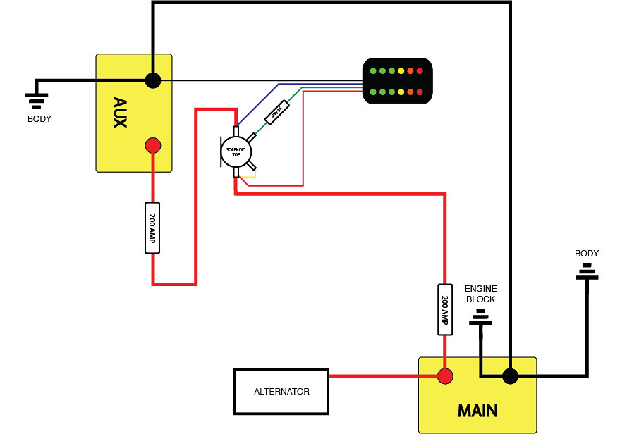 Engine Diagram Wiring Schematic Planning A Dual Battery Setup And Accessories Page 7