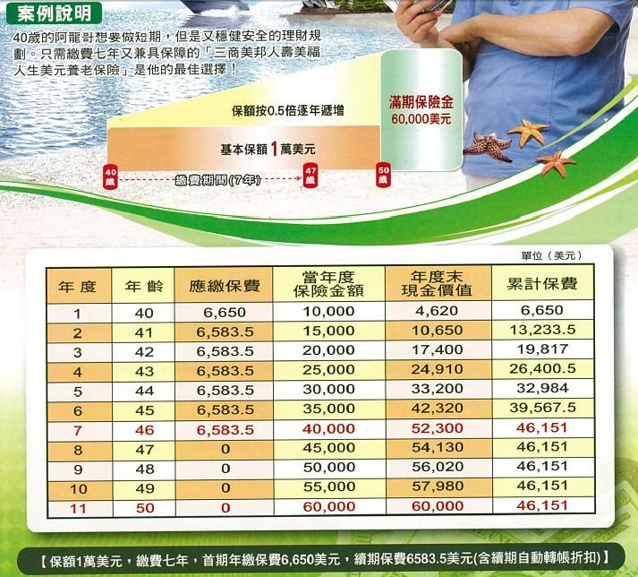 中國信託儲蓄險解約|中國- 中國信託儲蓄險解約|中國 - 快熱資訊 - 走進時代