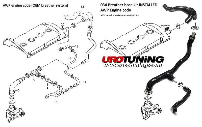 034 Motorsports crankcase breather hose kit???????
