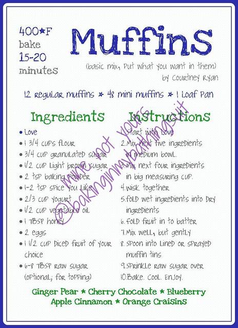 recipie art muffin 4x6b