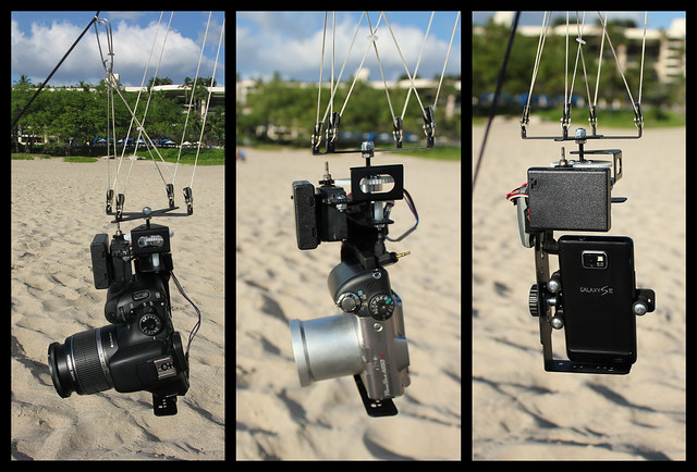 The Pano Rig
