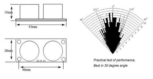 Simple ultrasonic range finder using HC-SR04