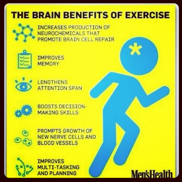 Benefits Of Exercise: Exercise Benefits For The Brain