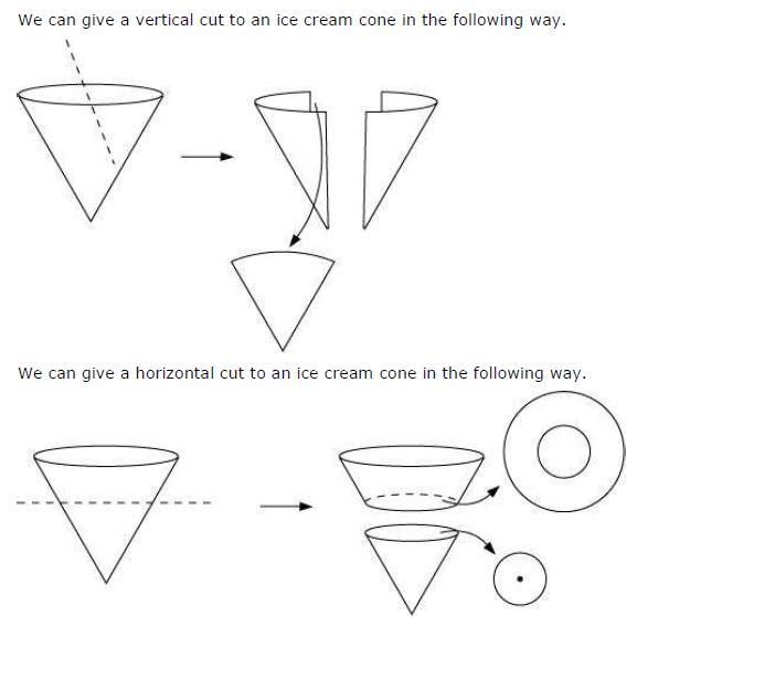 NCERT Solutions for Class 7 Maths Chapter 15