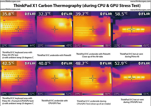 ThinkPad X1 Carbon thermography (CPU_GPU stress test)
