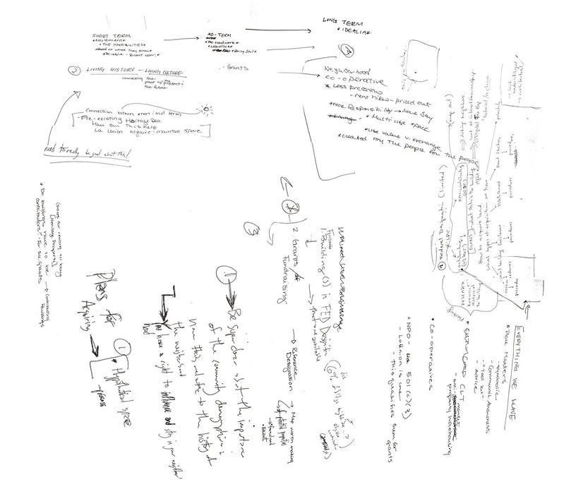 Process12-1-12