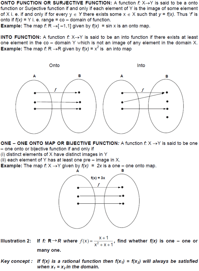 CBSE Class 12 Maths Notes: Functions - Onto and Into Types