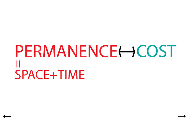 Definition of Permanence in relation to Cost