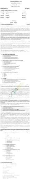 CBSE Board Exam 2013 Sample Papers (SA1) Class X - English Communicative