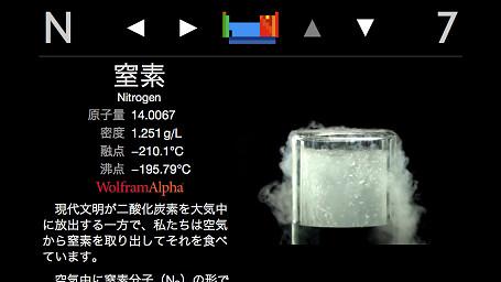 elements_nitrogen