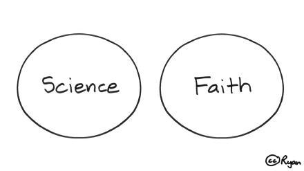 Science and Faith: A venn diagram