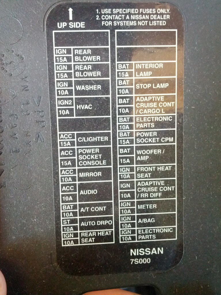 2007 Nissan Pathfinder Fuse Box Auto Electrical Wiring Diagram Armada