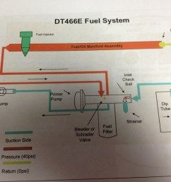 how to prime a 97 international 4700 page 2 plowsite 4900 dt466e engine wiring diagram 4700 international truck wiring diagrams [ 1024 x 768 Pixel ]