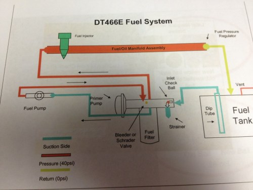 small resolution of how to prime a 97 international 4700 page 2 plowsite 4900 dt466e engine wiring diagram 4700 international truck wiring diagrams